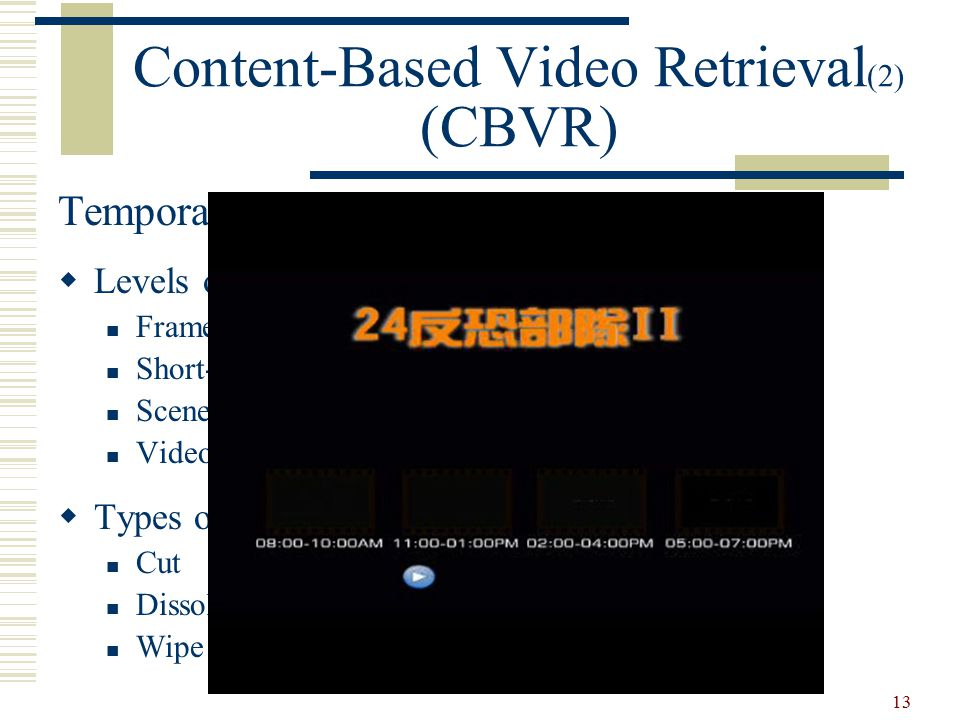 13 Content-Based Video Retrieval (2) (CBVR) Temporal Analysis  Levels of Granularity: Frame-Level Short-Level Scene-Level Video-Level  Types of Shot-Level: Cut Dissolve Wipe