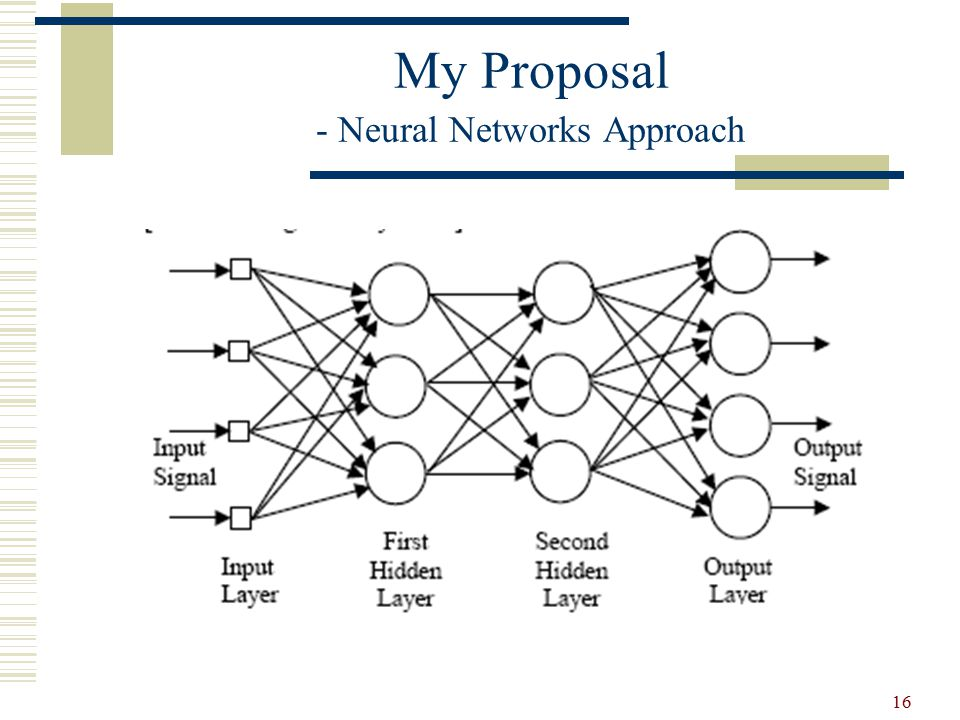 16 My Proposal - Neural Networks Approach
