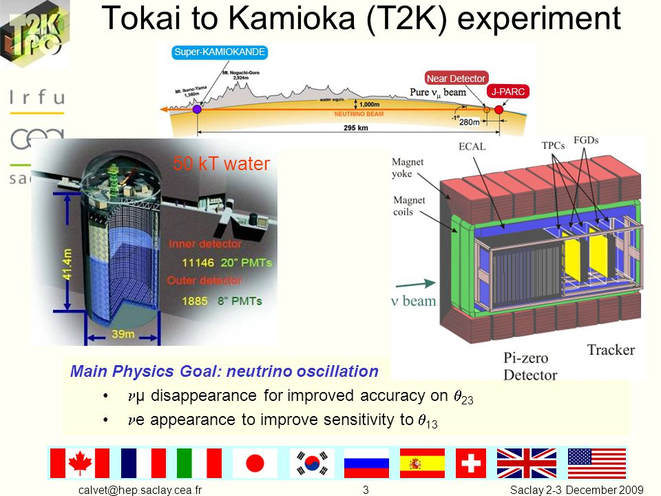 Saclay 2-3 December Tokai to Kamioka (T2K) experiment Main Physics Goal: neutrino oscillation μ disappearance for improved accuracy on  23 e appearance to improve sensitivity to  kT water