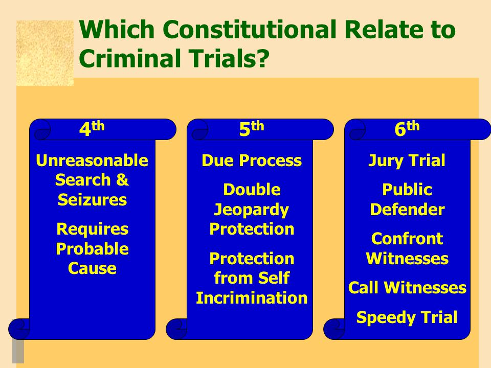 Which Constitutional Relate to Criminal Trials.