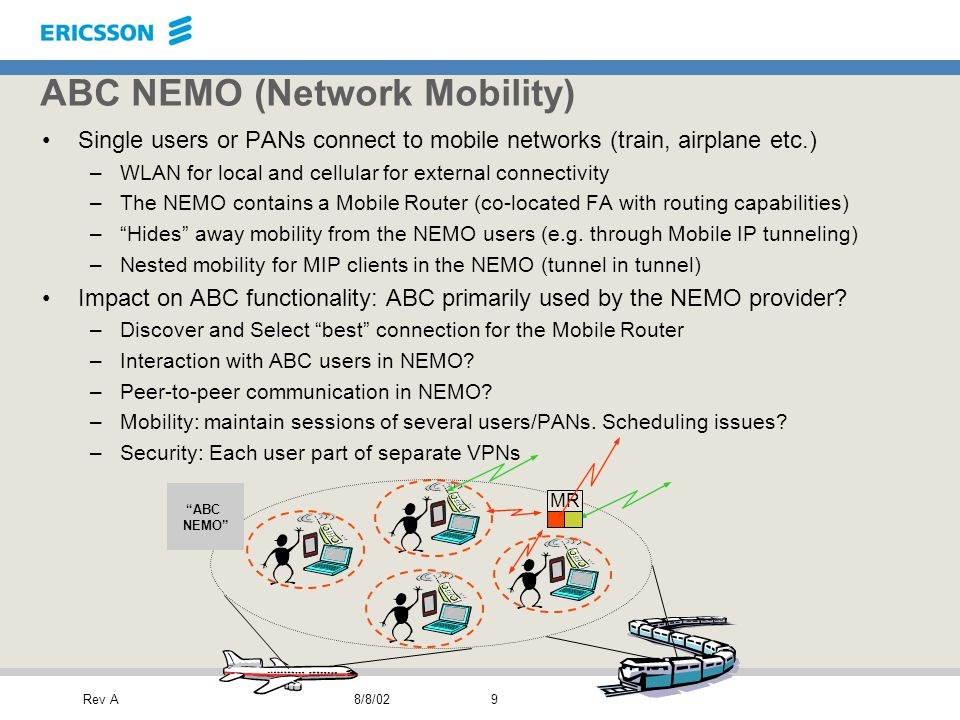 Rev A8/8/029 ABC NEMO (Network Mobility) Single users or PANs connect to mobile networks (train, airplane etc.) –WLAN for local and cellular for external connectivity –The NEMO contains a Mobile Router (co-located FA with routing capabilities) – Hides away mobility from the NEMO users (e.g.