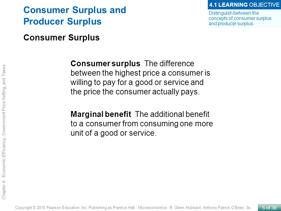 5 of 38 Copyright © 2010 Pearson Education, Inc. Publishing as Prentice Hall · Microeconomics · R.