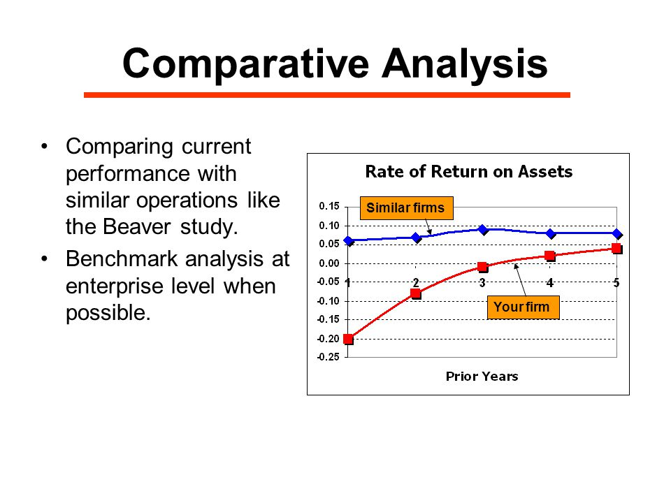 Historical Analysis A look backwards like the Beaver study.