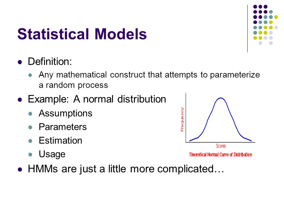 Statistical Models Definition: Any mathematical construct that attempts to parameterize a random process Example: A normal distribution Assumptions Parameters Estimation Usage HMMs are just a little more complicated…