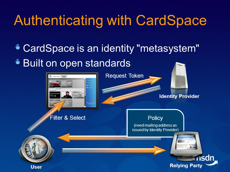 Authenticating with CardSpace CardSpace is an identity metasystem Built on open standards Policy (need mailing address as issued by Identity Provider) Filter & Select Request Token User Relying Party Identity Provider