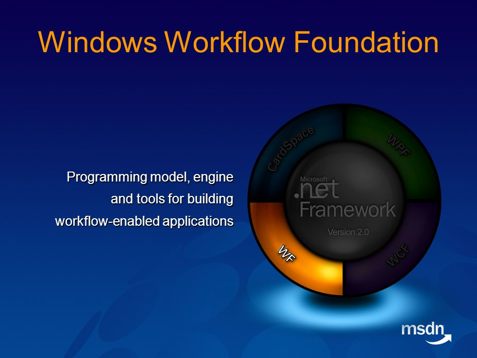 Programming model, engine and tools for building workflow-enabled applications Windows Workflow Foundation
