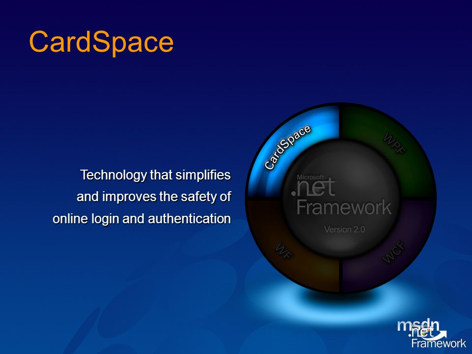 CardSpace Technology that simplifies and improves the safety of online login and authentication