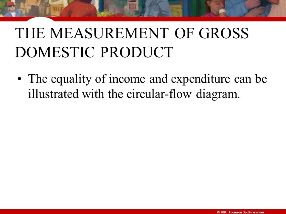 © 2007 Thomson South-Western THE MEASUREMENT OF GROSS DOMESTIC PRODUCT The equality of income and expenditure can be illustrated with the circular-flow diagram.
