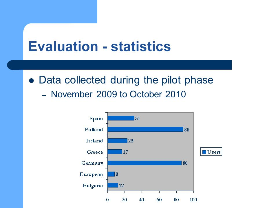 Evaluation - statistics Data collected during the pilot phase – November 2009 to October 2010