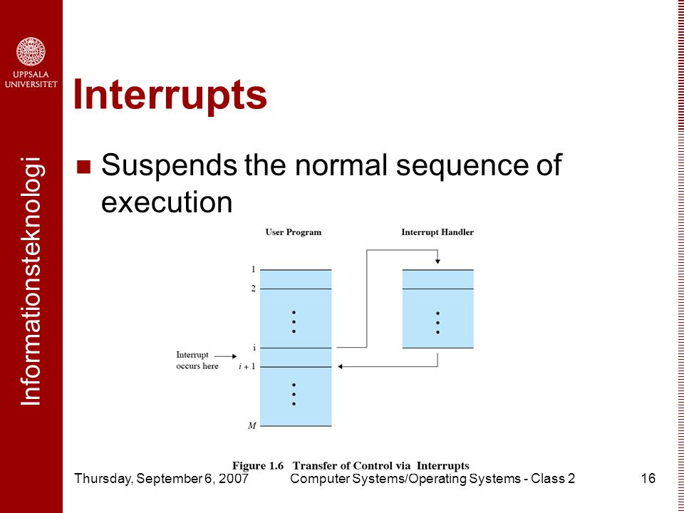 Informationsteknologi Thursday, September 6, 2007Computer Systems/Operating Systems - Class 216 Interrupts Suspends the normal sequence of execution