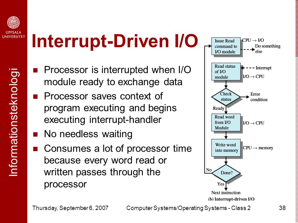 Informationsteknologi Thursday, September 6, 2007Computer Systems/Operating Systems - Class 238 Interrupt-Driven I/O Processor is interrupted when I/O module ready to exchange data Processor saves context of program executing and begins executing interrupt-handler No needless waiting Consumes a lot of processor time because every word read or written passes through the processor