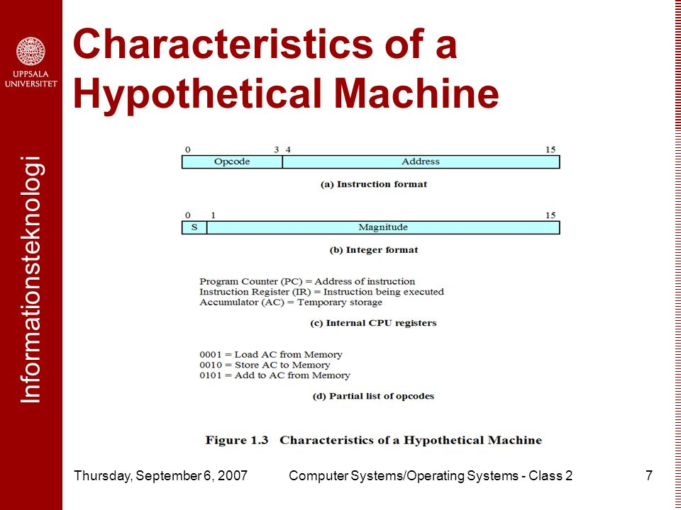 Informationsteknologi Thursday, September 6, 2007Computer Systems/Operating Systems - Class 27 Characteristics of a Hypothetical Machine