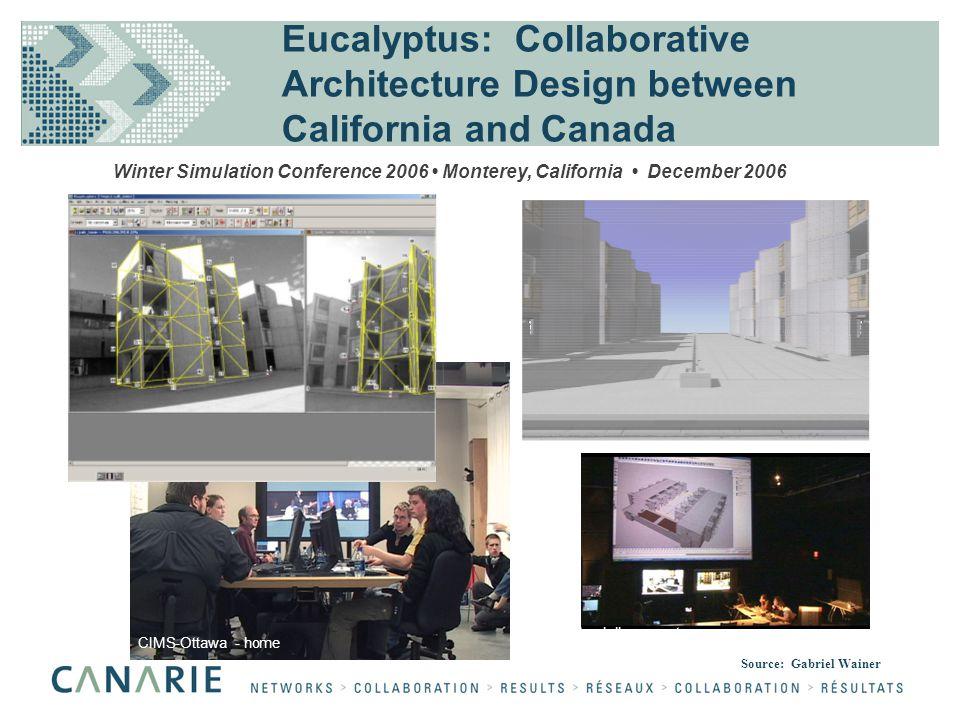 24 Winter Simulation Conference 2006 Monterey California December CIMS Ottawa