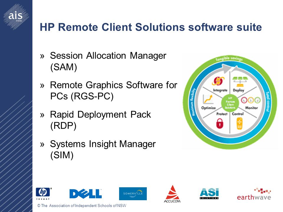 © The Association of Independent Schools of NSW HP Remote Client Solutions software suite » Session Allocation Manager (SAM) » Remote Graphics Software for PCs (RGS-PC) » Rapid Deployment Pack (RDP) » Systems Insight Manager (SIM)