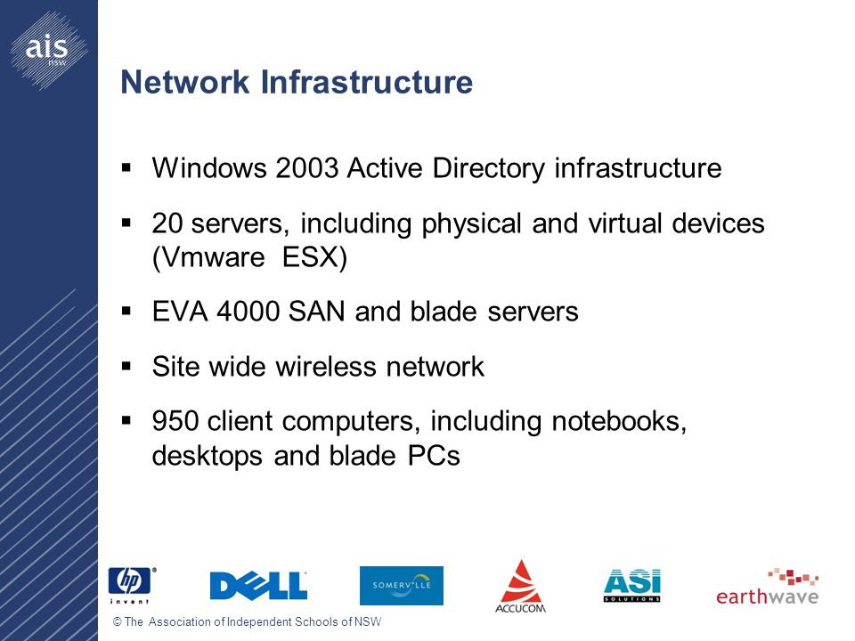 © The Association of Independent Schools of NSW Network Infrastructure  Windows 2003 Active Directory infrastructure  20 servers, including physical and virtual devices (Vmware ESX)  EVA 4000 SAN and blade servers  Site wide wireless network  950 client computers, including notebooks, desktops and blade PCs