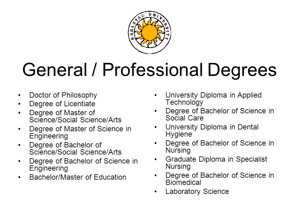 General / Professional Degrees Doctor of Philosophy Degree of Licentiate Degree of Master of Science/Social Science/Arts Degree of Master of Science in Engineering Degree of Bachelor of Science/Social Science/Arts Degree of Bachelor of Science in Engineering Bachelor/Master of Education University Diploma in Applied Technology Degree of Bachelor of Science in Social Care University Diploma in Dental Hygiene Degree of Bachelor of Science in Nursing Graduate Diploma in Specialist Nursing Degree of Bachelor of Science in Biomedical Laboratory Science