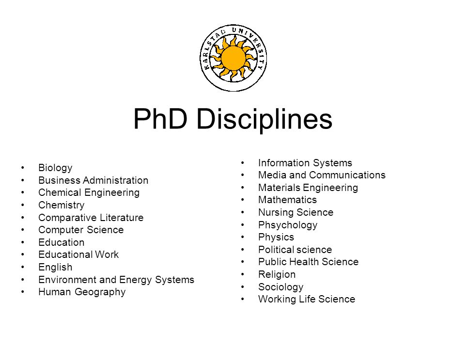 PhD Disciplines Biology Business Administration Chemical Engineering Chemistry Comparative Literature Computer Science Education Educational Work English Environment and Energy Systems Human Geography Information Systems Media and Communications Materials Engineering Mathematics Nursing Science Phsychology Physics Political science Public Health Science Religion Sociology Working Life Science