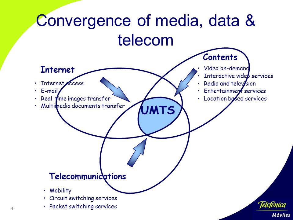Telefónica Móviles España UMTS (Universal Mobile Telecommunications