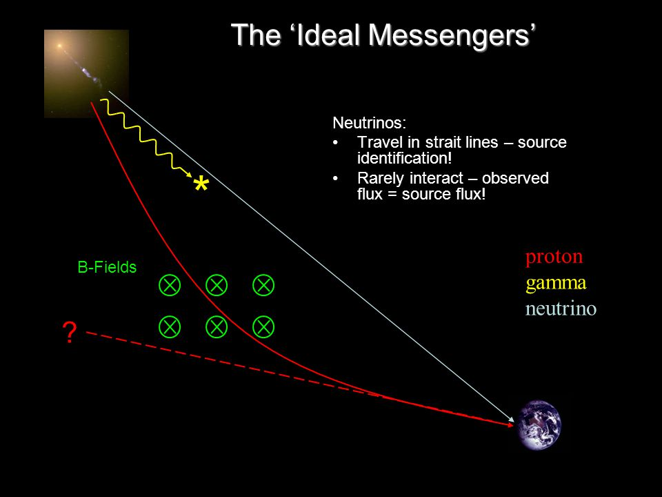 The 'Ideal Messengers' Neutrinos: Travel in strait lines – source identification.