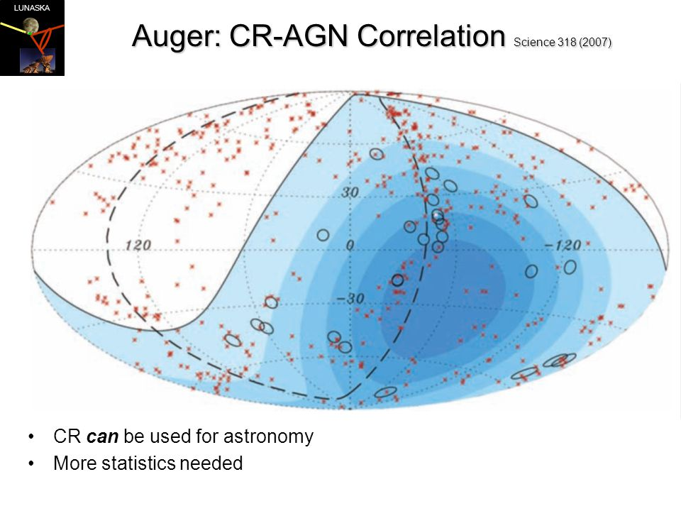 LUNASKA Auger: CR-AGN Correlation Science 318 (2007) CR can be used for astronomy More statistics needed