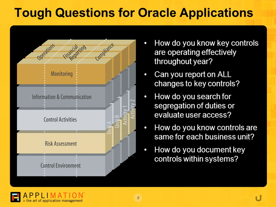 8 Tough Questions for Oracle Applications How do you know key controls are operating effectively throughout year.