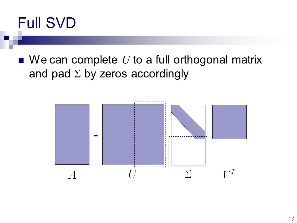 13 Full SVD We can complete U to a full orthogonal matrix and pad  by zeros accordingly =