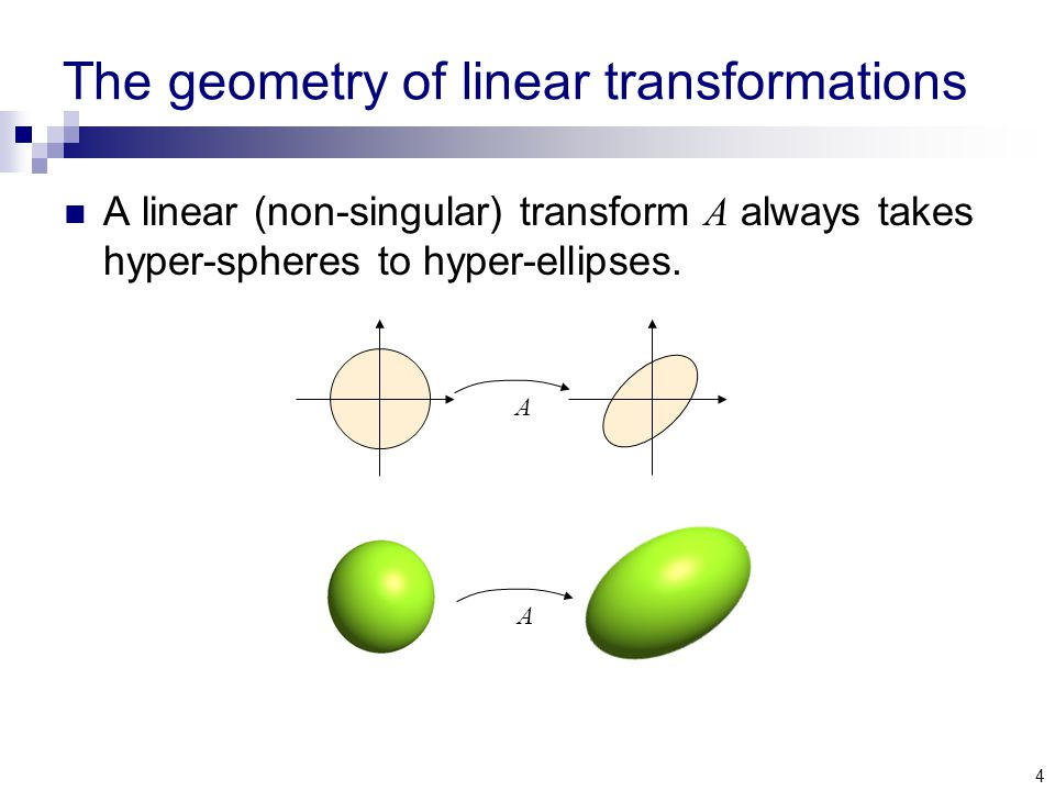 4 The geometry of linear transformations A linear (non-singular) transform A always takes hyper-spheres to hyper-ellipses.