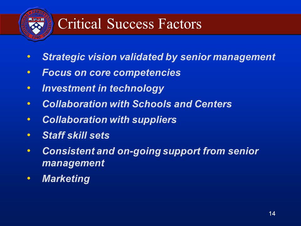 14 Critical Success Factors Strategic vision validated by senior management Focus on core competencies Investment in technology Collaboration with Schools and Centers Collaboration with suppliers Staff skill sets Consistent and on-going support from senior management Marketing