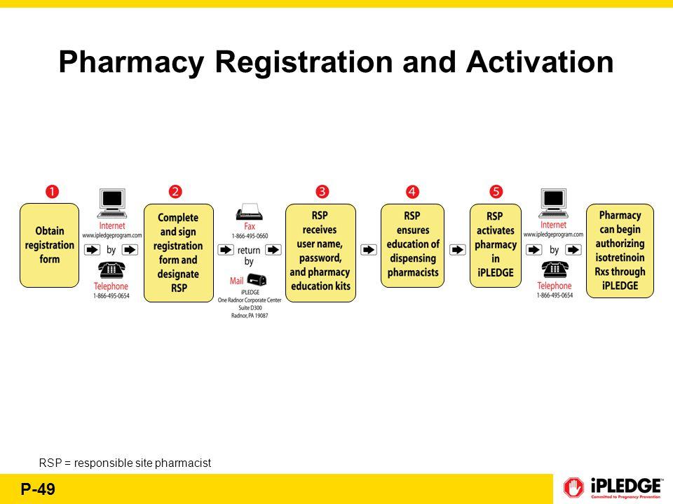 P 1 Isotretinoin Pregnancy Risk Management Program Ppt Download