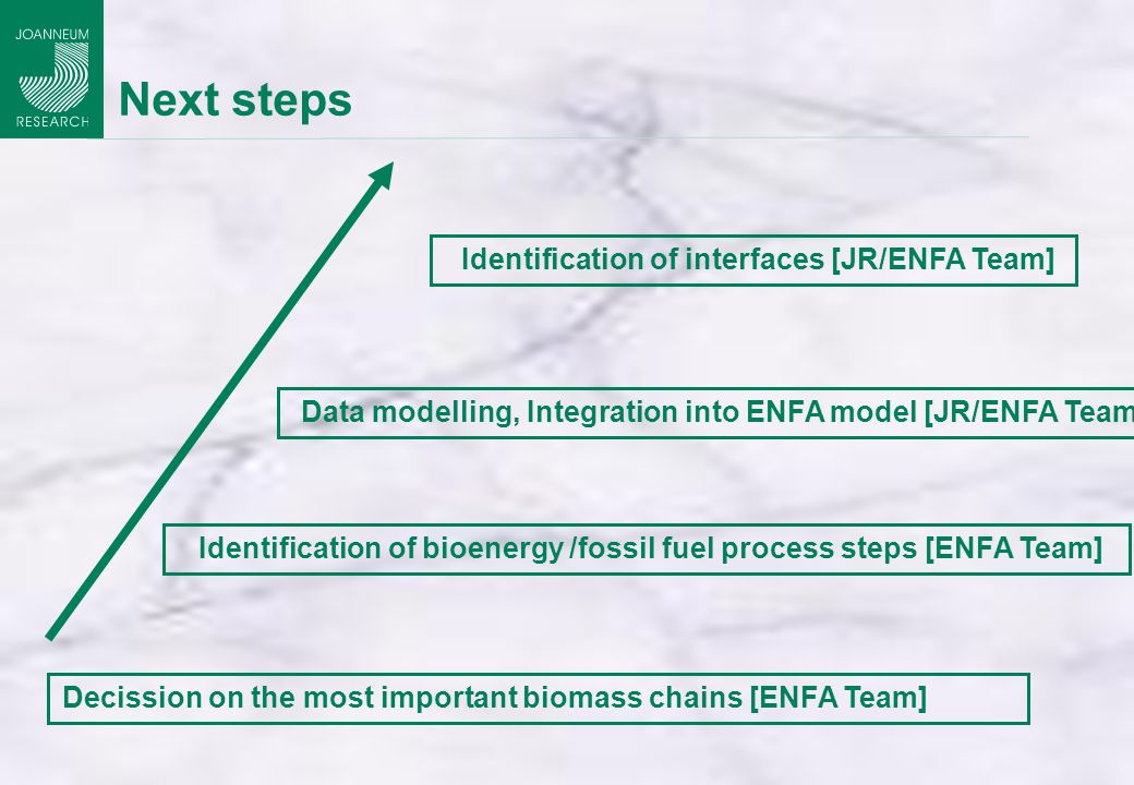 Next steps Decission on the most important biomass chains [ENFA Team] Identification of bioenergy /fossil fuel process steps [ENFA Team] Identification of interfaces [JR/ENFA Team] Data modelling, Integration into ENFA model [JR/ENFA Team]