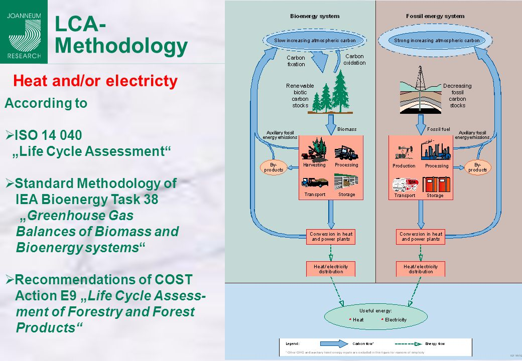 "LCA- Methodology Heat and/or electricty According to  ISO ""Life Cycle Assessment  Standard Methodology of IEA Bioenergy Task 38 ""Greenhouse Gas Balances of Biomass and Bioenergy systems  Recommendations of COST Action E9 ""Life Cycle Assess- ment of Forestry and Forest Products"