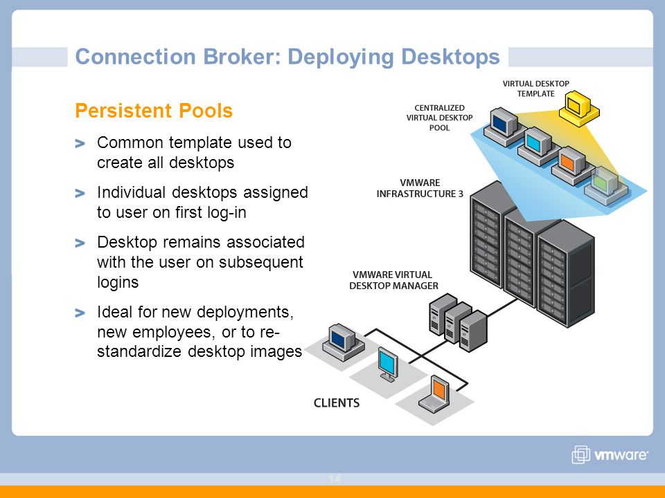 14 Connection Broker: Deploying Desktops Persistent Pools Common template used to create all desktops Individual desktops assigned to user on first log-in Desktop remains associated with the user on subsequent logins Ideal for new deployments, new employees, or to re- standardize desktop images