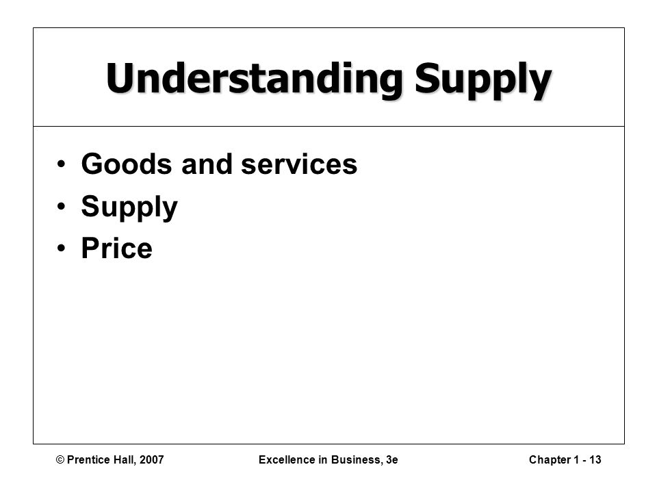 © Prentice Hall, 2007Excellence in Business, 3eChapter Understanding Supply Goods and services Supply Price