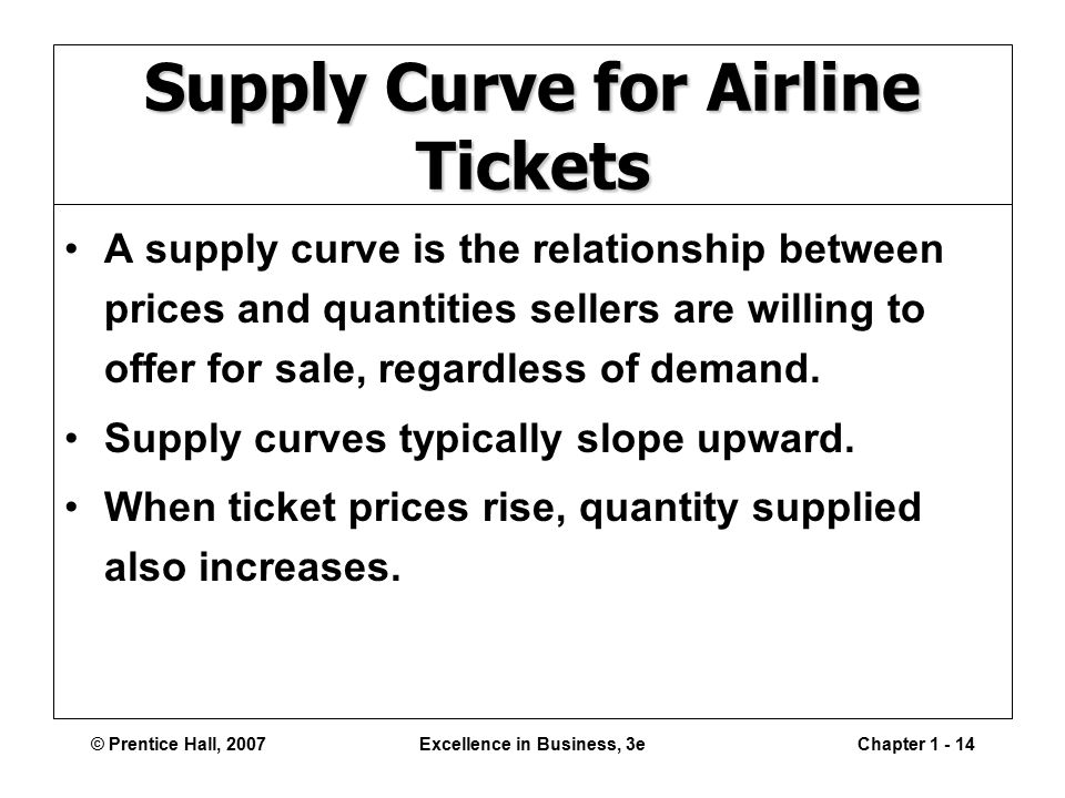 © Prentice Hall, 2007Excellence in Business, 3eChapter Supply Curve for Airline Tickets A supply curve is the relationship between prices and quantities sellers are willing to offer for sale, regardless of demand.