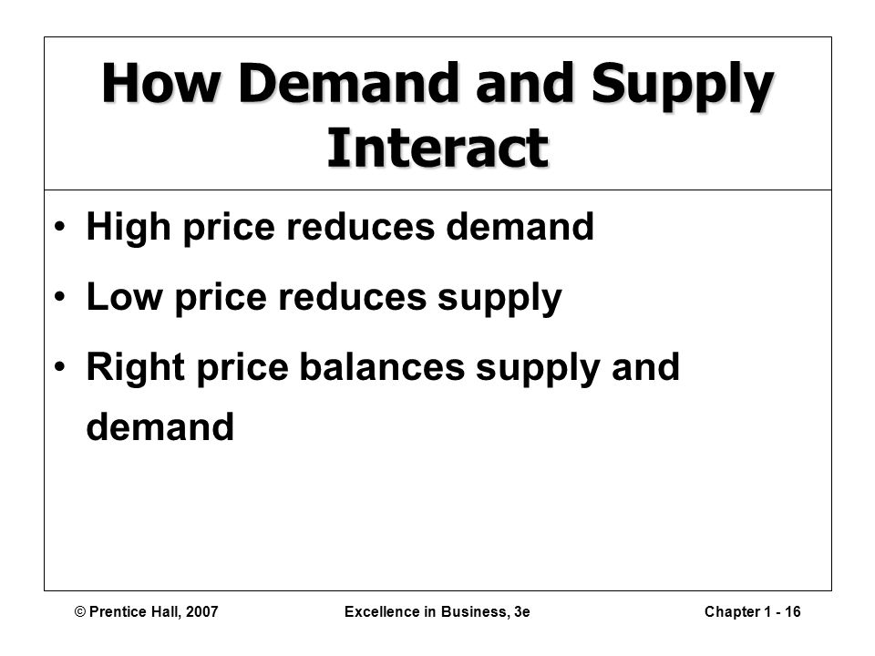 © Prentice Hall, 2007Excellence in Business, 3eChapter How Demand and Supply Interact High price reduces demand Low price reduces supply Right price balances supply and demand