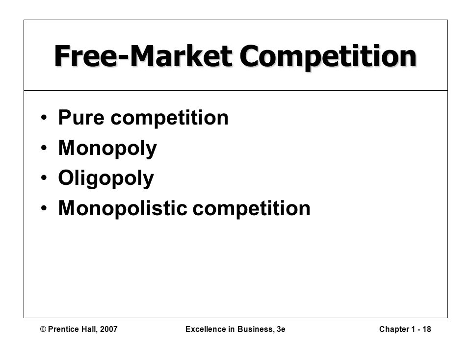 © Prentice Hall, 2007Excellence in Business, 3eChapter Free-Market Competition Pure competition Monopoly Oligopoly Monopolistic competition