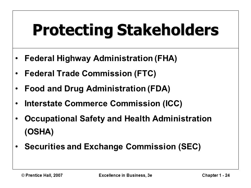 © Prentice Hall, 2007Excellence in Business, 3eChapter Protecting Stakeholders Federal Highway Administration (FHA) Federal Trade Commission (FTC) Food and Drug Administration (FDA) Interstate Commerce Commission (ICC) Occupational Safety and Health Administration (OSHA) Securities and Exchange Commission (SEC)