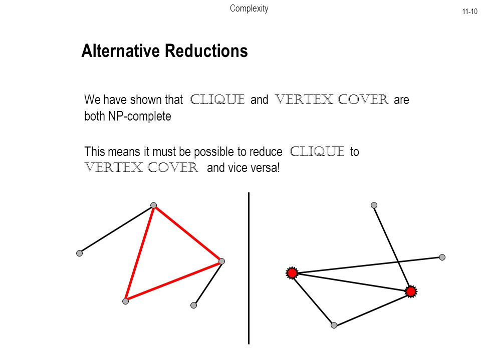 Complexity Alternative Reductions We have shown that Clique and Vertex Cover are both NP-complete This means it must be possible to reduce Clique to Vertex Cover and vice versa!
