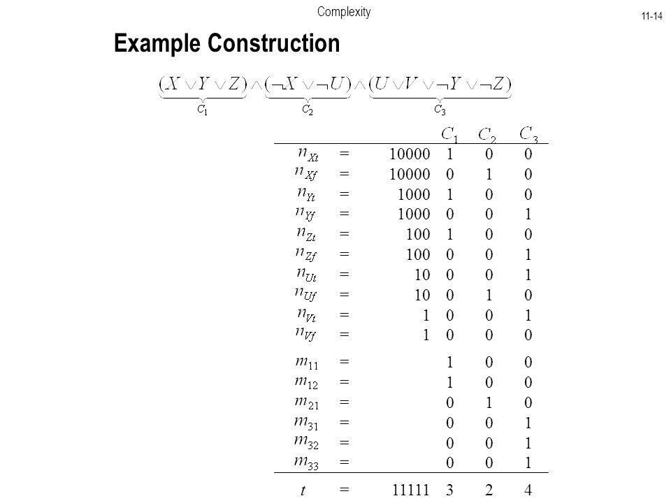 Complexity Example Construction