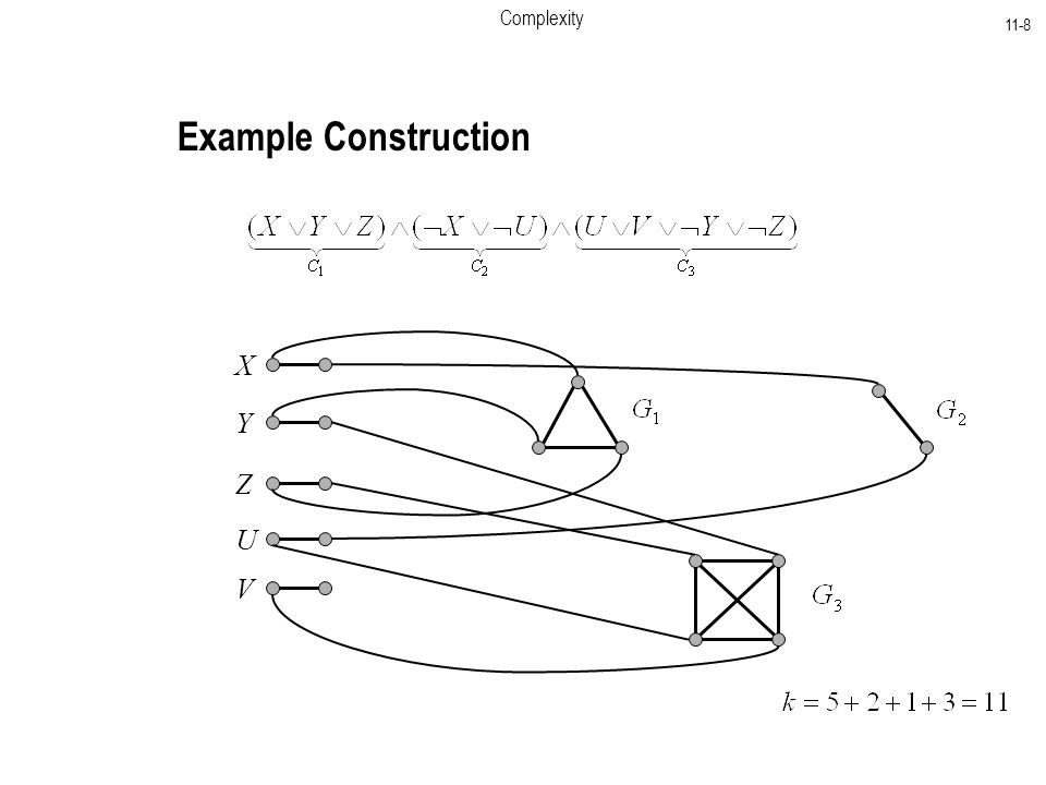 Complexity 11-8 Example Construction X Y Z U V