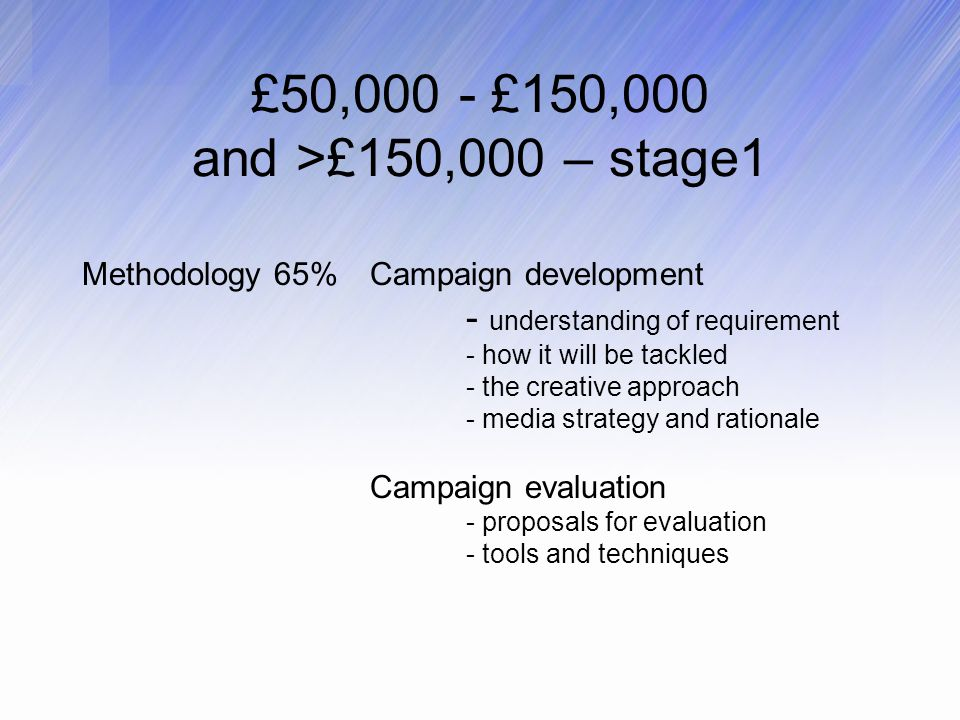 £50,000 - £150,000 and >£150,000 – stage1 Methodology 65%Campaign development - understanding of requirement - how it will be tackled - the creative approach - media strategy and rationale Campaign evaluation - proposals for evaluation - tools and techniques