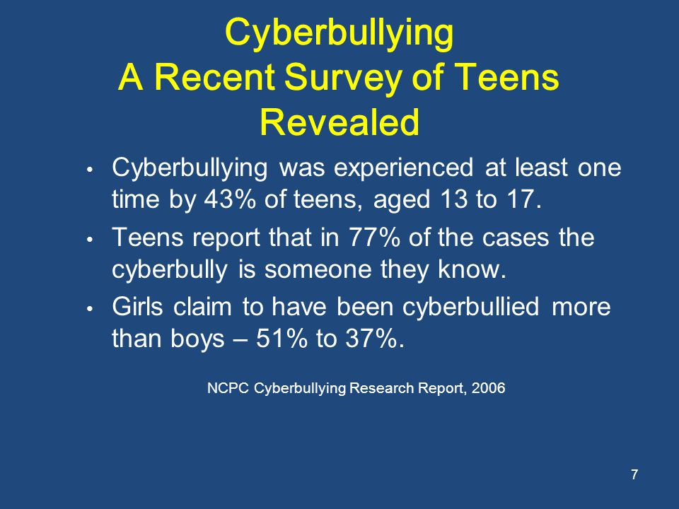 New Teen Survey Reveals Cyberbullying >> Bullying 2 Objectives To Identify And Understand Various Bullying