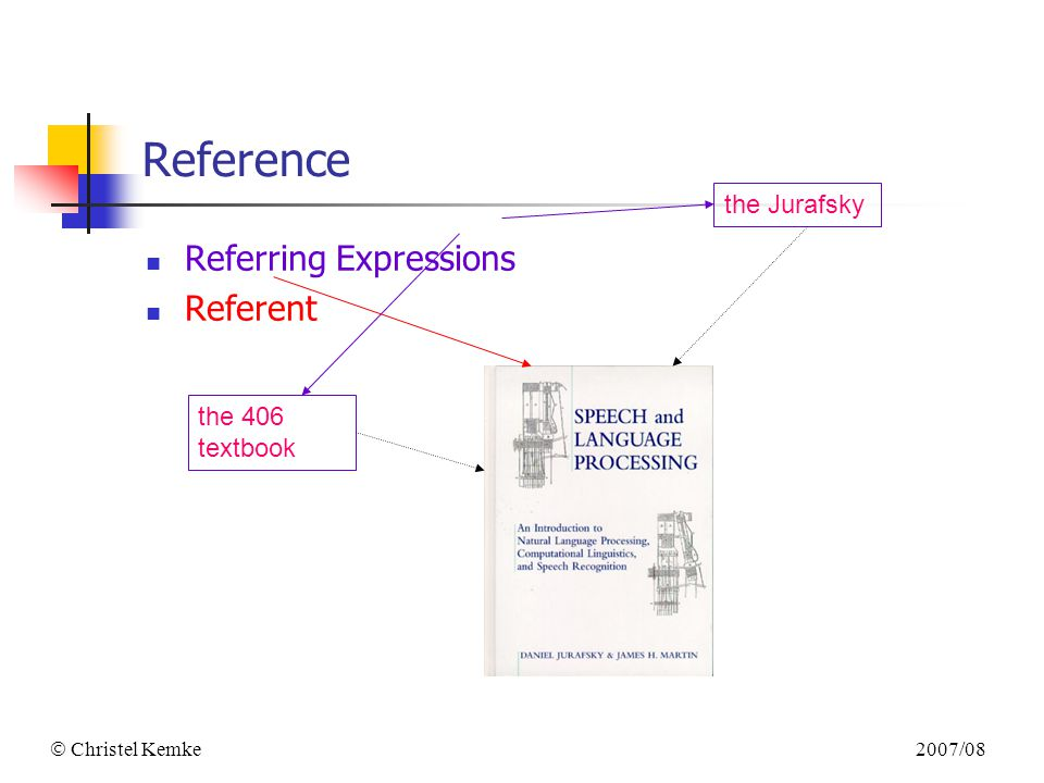 2007/08  Christel Kemke Reference Referring Expressions Referent the Jurafsky the 406 textbook