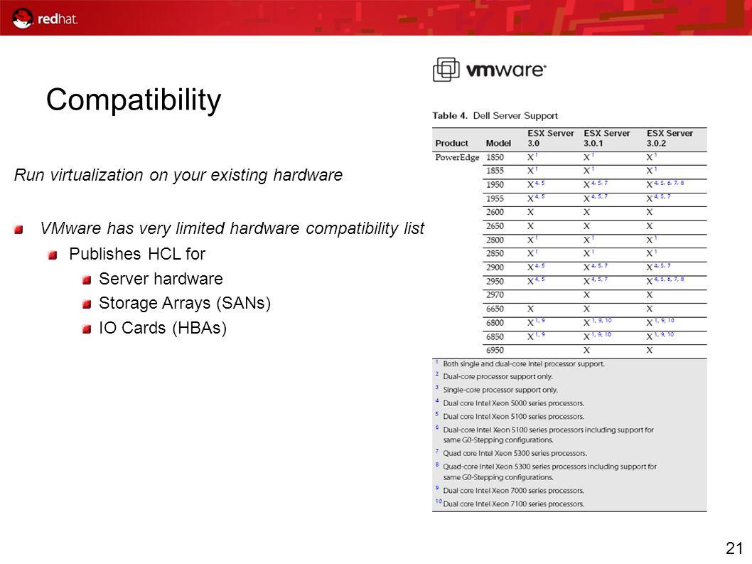 Solutii de virtualizare de la Red Hat Radu TOMESCU – Sales