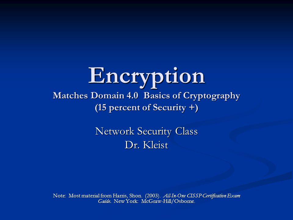 Encryption Matches Domain 4 0 Basics of Cryptography (15