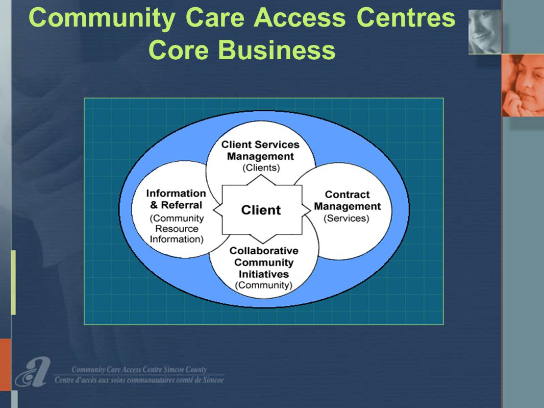Community Care Access Centres Core Business