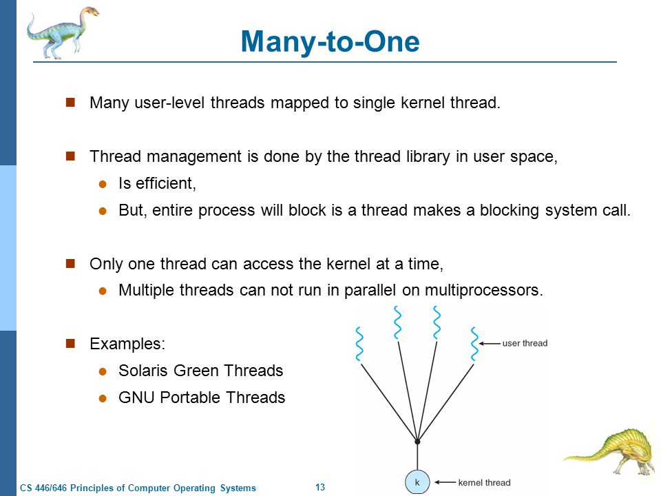 13 CS 446/646 Principles of Computer Operating Systems Many-to-One Many user-level threads mapped to single kernel thread.
