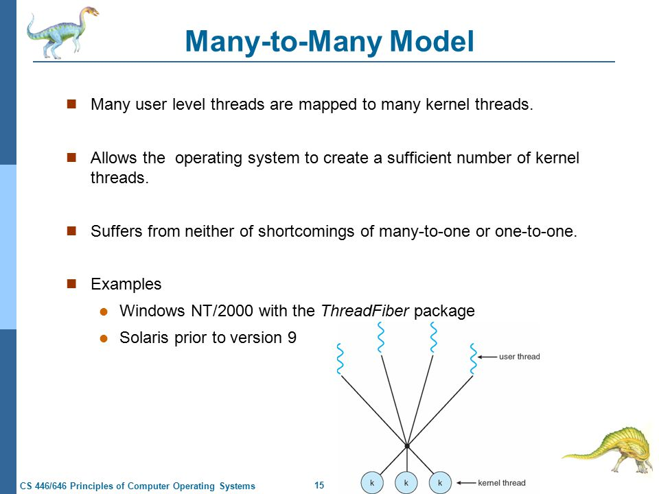 15 CS 446/646 Principles of Computer Operating Systems Many-to-Many Model Many user level threads are mapped to many kernel threads.