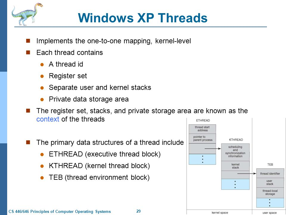 29 CS 446/646 Principles of Computer Operating Systems Windows XP Threads Implements the one-to-one mapping, kernel-level Each thread contains A thread id Register set Separate user and kernel stacks Private data storage area The register set, stacks, and private storage area are known as the context of the threads The primary data structures of a thread include ETHREAD (executive thread block) KTHREAD (kernel thread block) TEB (thread environment block)