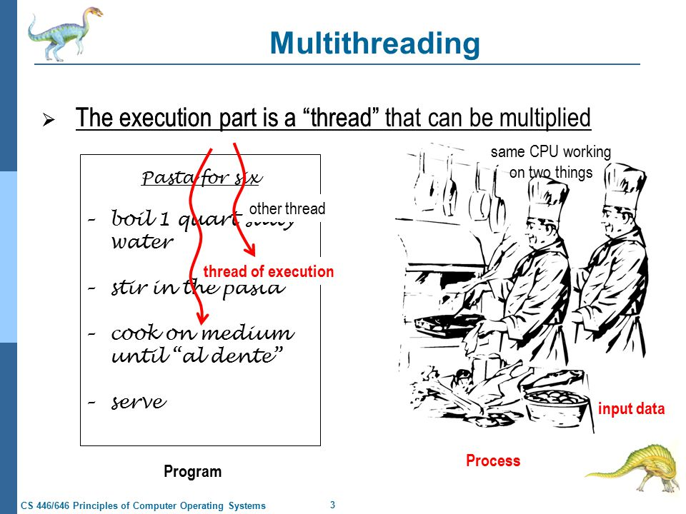 3 CS 446/646 Principles of Computer Operating Systems  The execution part is a thread Pasta for six –boil 1 quart salty water –stir in the pasta –cook on medium until al dente –serve Program Process CPU input data thread of execution  The execution part is a thread that can be multiplied other thread same CPU working on two things Multithreading